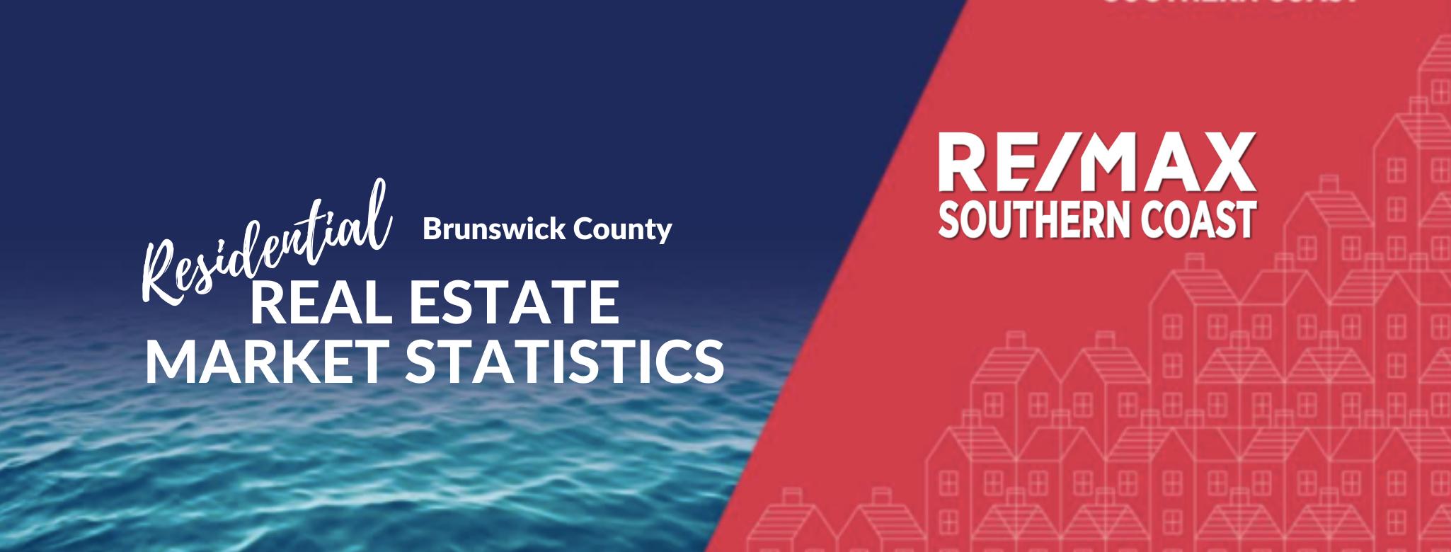 Brunswick County Residential Real Estate Market Statistics