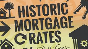 Historic Mortgage Rate